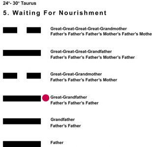 Ancestors-02TA 24-30 Hx-05 Waiting-L3