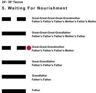 Ancestors-02TA 24-30 Hx-05 Waiting-L4