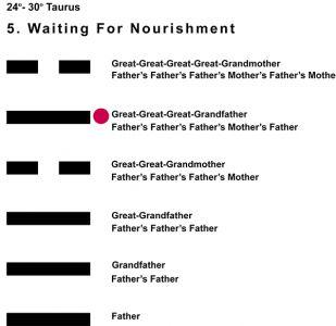 Ancestors-02TA 24-30 Hx-05 Waiting-L5