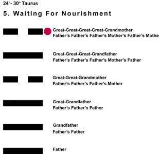 Ancestors-02TA 24-30 Hx-05 Waiting-L6