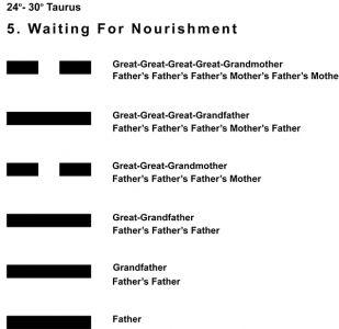 Ancestors-02TA 24-30 Hx-05 Waiting