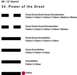 Ancestors-03GE 06-12 Hx-34 Power Of The Great-L1