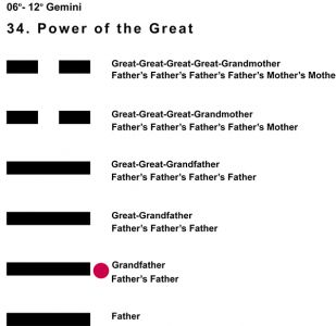 Ancestors-03GE 06-12 Hx-34 Power Of The Great-L2