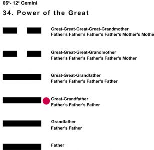 Ancestors-03GE 06-12 Hx-34 Power Of The Great-L3