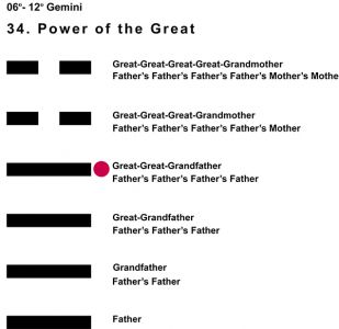Ancestors-03GE 06-12 Hx-34 Power Of The Great-L4