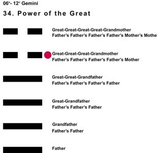 Ancestors-03GE 06-12 Hx-34 Power Of The Great-L5