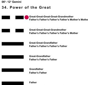 Ancestors-03GE 06-12 Hx-34 Power Of The Great-L6