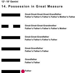 Ancestors-03GE 12-18 Hx-14 Possession Great-L1