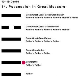Ancestors-03GE 12-18 Hx-14 Possession Great-L2