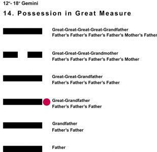 Ancestors-03GE 12-18 Hx-14 Possession Great-L3
