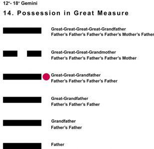 Ancestors-03GE 12-18 Hx-14 Possession Great-L4