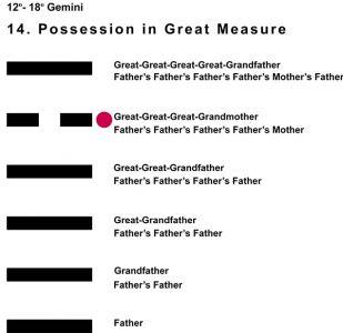 Ancestors-03GE 12-18 Hx-14 Possession Great-L5
