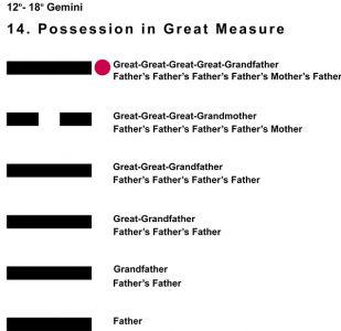 Ancestors-03GE 12-18 Hx-14 Possession Great-L6