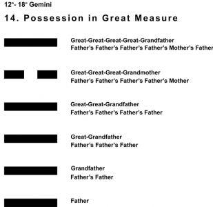 Ancestors-03GE 12-18 Hx-14 Possession Great