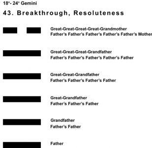 Ancestors-03GE 18-24 Hx-43 Breakthrough