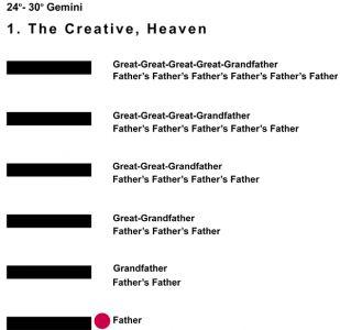 Ancestors-03GE 24-30 Hx-1 The Creative-L1