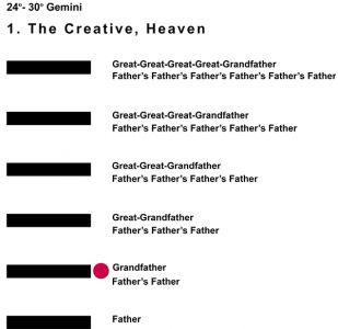 Ancestors-03GE 24-30 Hx-1 The Creative-L2