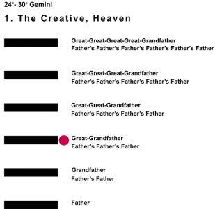 Ancestors-03GE 24-30 Hx-1 The Creative-L3