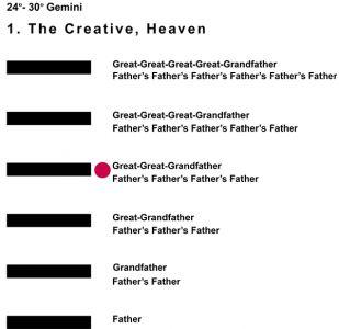 Ancestors-03GE 24-30 Hx-1 The Creative-L4