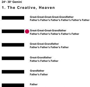 Ancestors-03GE 24-30 Hx-1 The Creative-L5