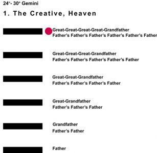 Ancestors-03GE 24-30 Hx-1 The Creative-L6
