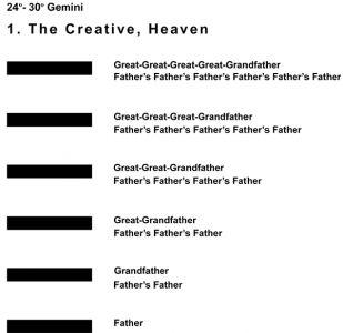 Ancestors-03GE 24-30 Hx-1 The Creative