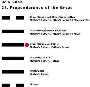 Ancestors-04CN 06-12 Hx-28 Preponderance Great-L4