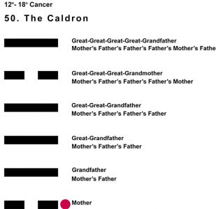 Ancestors-04CN 12-18 Hx-50 The Caldron-L1