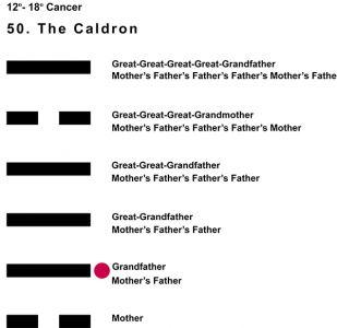 Ancestors-04CN 12-18 Hx-50 The Caldron-L2