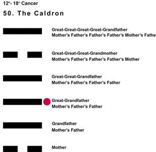 Ancestors-04CN 12-18 Hx-50 The Caldron-L3