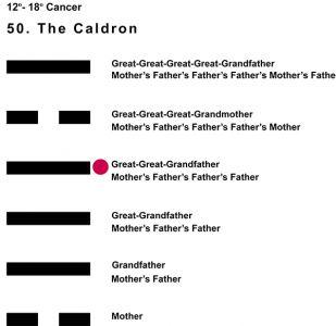 Ancestors-04CN 12-18 Hx-50 The Caldron-L4