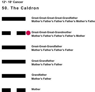 Ancestors-04CN 12-18 Hx-50 The Caldron-L5