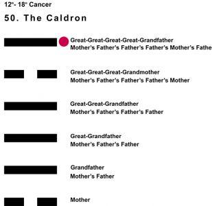 Ancestors-04CN 12-18 Hx-50 The Caldron-L6