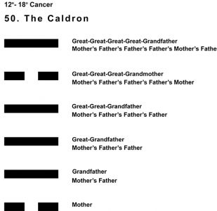 Ancestors-04CN 12-18 Hx-50 The Caldron