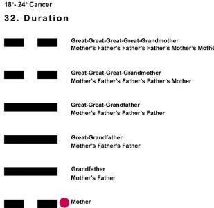 Ancestors-04CN 18-24 Hx-32 Duration-L1
