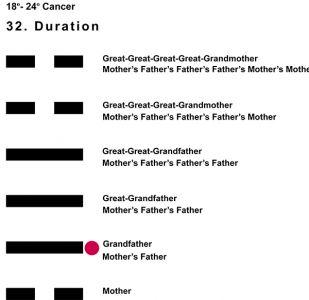 Ancestors-04CN 18-24 Hx-32 Duration-L2