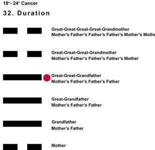 Ancestors-04CN 18-24 Hx-32 Duration-L4