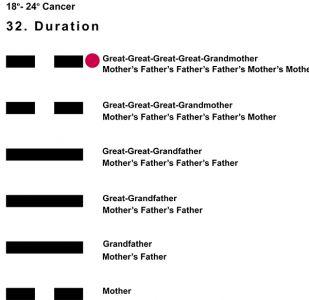 Ancestors-04CN 18-24 Hx-32 Duration-L6