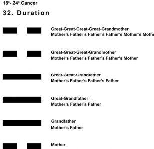 Ancestors-04CN 18-24 Hx-32 Duration