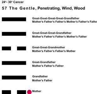 Ancestors-04CN 24-30 Hx-57 The Gentle-L1