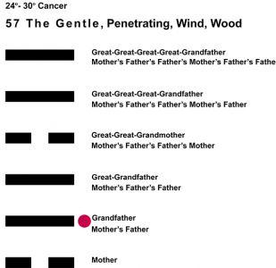 Ancestors-04CN 24-30 Hx-57 The Gentle-L2