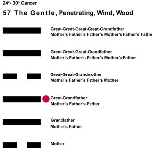 Ancestors-04CN 24-30 Hx-57 The Gentle-L3