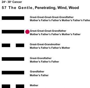 Ancestors-04CN 24-30 Hx-57 The Gentle-L5