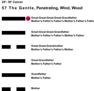 Ancestors-04CN 24-30 Hx-57 The Gentle-L6