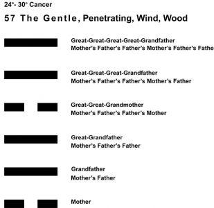 Ancestors-04CN 24-30 Hx-57 The Gentle