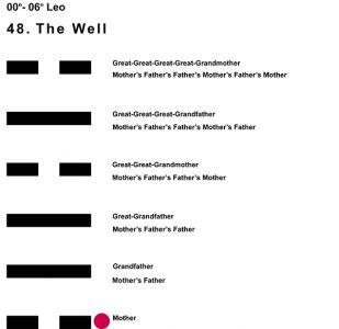 Ancestors-05LE 00-06 Hx-48 The Well-L1