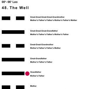Ancestors-05LE 00-06 Hx-48 The Well-L2