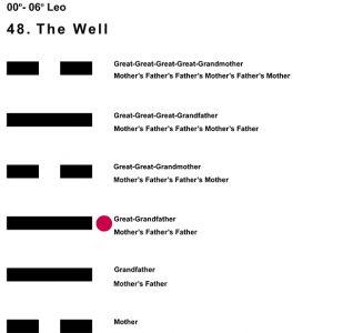 Ancestors-05LE 00-06 Hx-48 The Well-L3