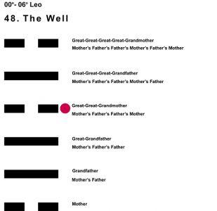 Ancestors-05LE 00-06 Hx-48 The Well-L4