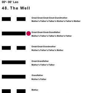 Ancestors-05LE 00-06 Hx-48 The Well-L5